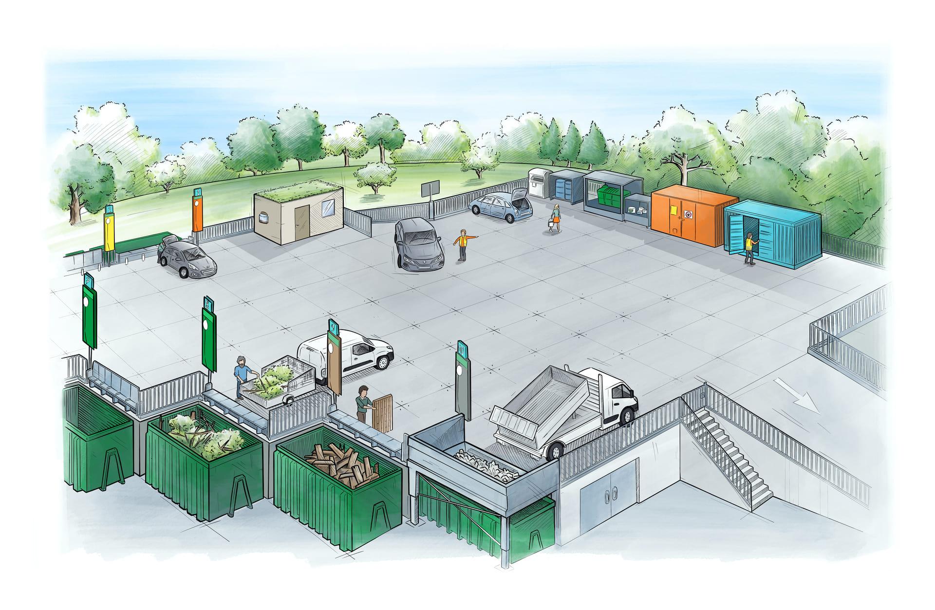 AGEC : Solutions pour la gestion des déchets et pour l'environnement
