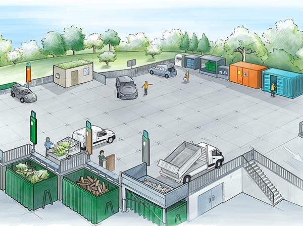 Recyclage / Tri sélectif / Réduction des déchets